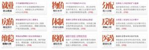 <p>En muchas ocasiones, más de una persona nos ha preguntado cuáles son las mayores preocupaciones de los chinos o los principales temas de los que se habla en los medios de comunicación de este país. Estos días, en los que además se celebra en Pekín la re